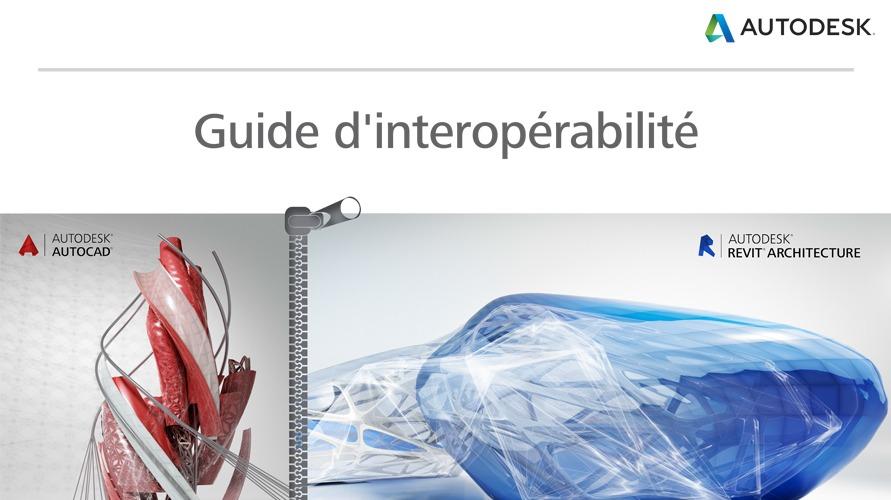 guide interprobabilite