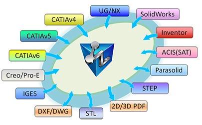 zw3d_ouverture-de-tous-les-formats-standards